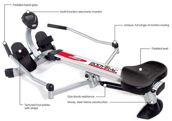 Rowing Machine Provides a Full-Body Workout