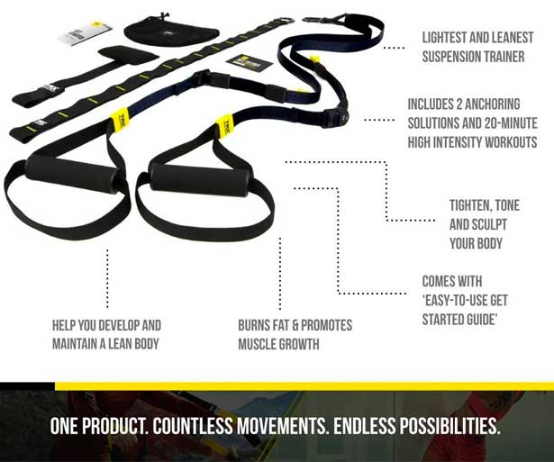 Trx Bands Workout Youtube: The Best Portable Home Gym?